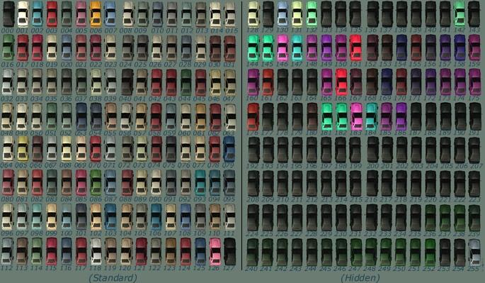 скачать моды на гта 4 с автоматической установкой спидометр - фото 10